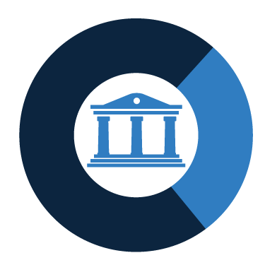 HNWI MARKET RESEARCH - Private Banking